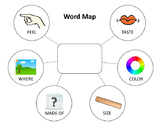 Vocabulary Word Features Maps (Semantic Features Analysis)