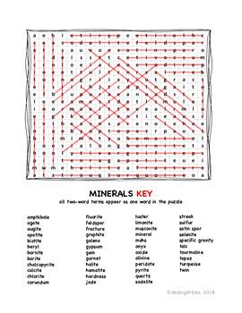Word Finds Geology #2-MidnightStar