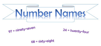 Word Form of Numbers