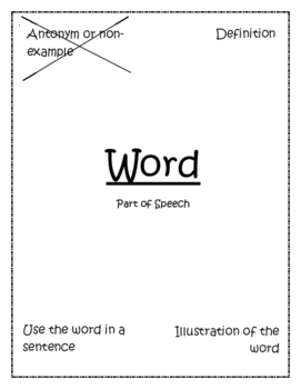 Word Frame/Frayer Model