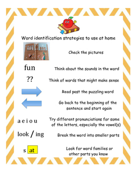 Word Identification Strategies for students