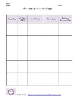Word Knowledge Chart