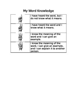 Word Knowledge Rating and Vocabulary Discussion Template