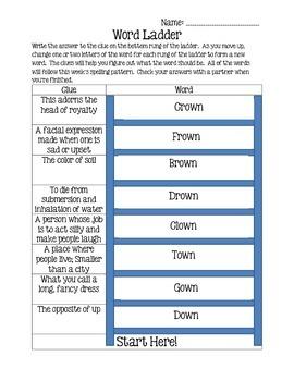 Word Ladder -OWN spelling pattern