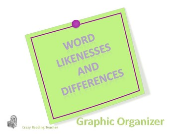 Word Likenesses And Differences
