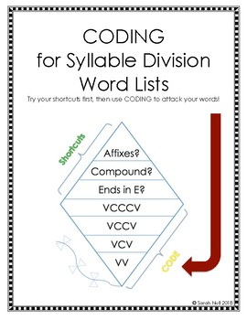Word Lists for Syllable Division
