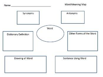 Word Map Graphic Organizer