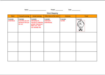 Word Mapping Graphic Organizer