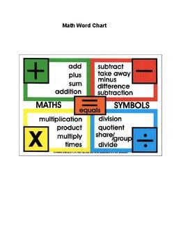 Word Math