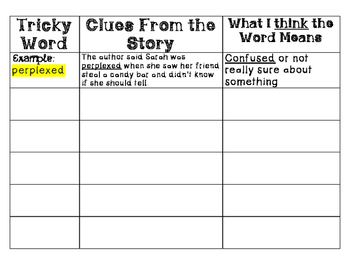 Context Clues Graphic Organizer