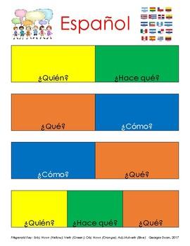 Word Order Visual Aid with Fitzgerald Key (English/Spanish/ASL)