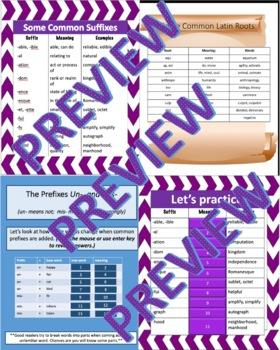 Word Origin - Etymology -  Roots, Suffixes, and Prefixes Interactive Powerpoint