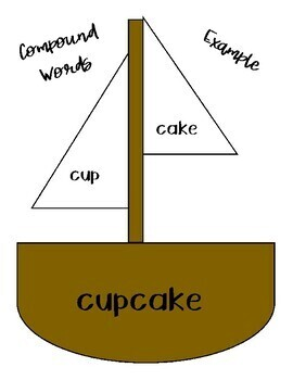 Word Part Boat - Sailing in to Word Parts! Compound Words, Suffixes and Prefixes