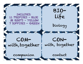 Word Parts Affixes Level 5 Study Flash Cards