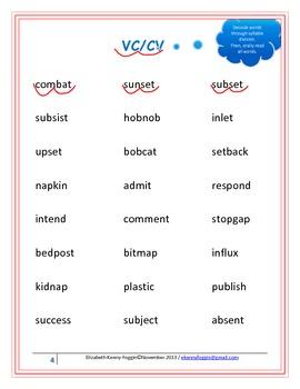 Word Pattern: VC/CV