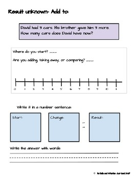 Word Problem Bank- With a number line