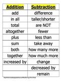 Word Problem Clue Word Sort VA SOL 3.4, 3.5