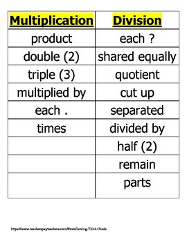 Word Problem Clue Word Sort VA SOL 3.3, 3.4