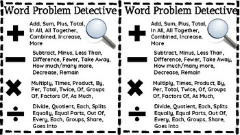 Word Problem Detective: Detecting Math Key Words