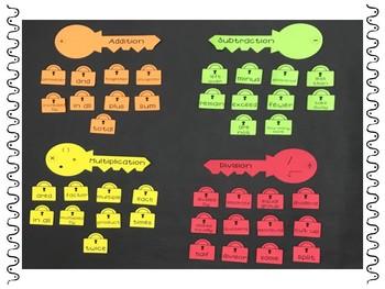 Word Problem Key Word Bulletin Board