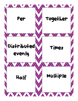 Word Problem Key Words Game