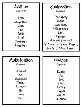 Word Problem- Keyword Book