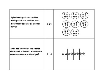 Word Problem-Model-Numerical Expression Matching Activity
