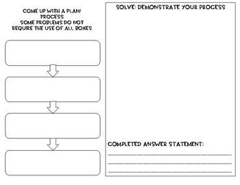Word Problem Process