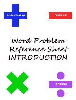Word Problem Reference Sheet Introduction