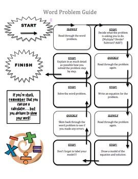 Word Problem Road Map