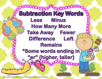 Word Problem Solving Third Grade Spring Edition Choose the Operation