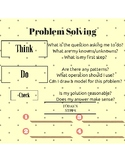 Word Problem Solving Visual Anchor