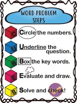 Word Problem Steps Poster