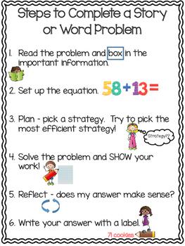 Word Problem Steps Poster - FREEBIE