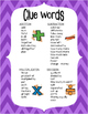 Math Word Problem Strategies and Clue Words