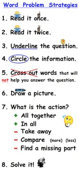 Word Problem Strategies Poster -Common Core Math Operations & Algebraic Thinking