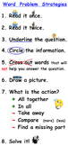 Word Problem Strategies Poster -Common Core Math Operation