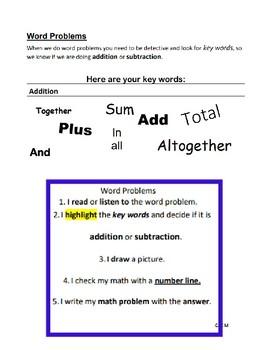 Word Problem Strategy