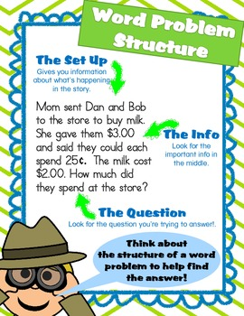 Word Problem Structure Poster