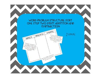 Word Problem Structure Sort: One Step Addition and Subtraction Within 100