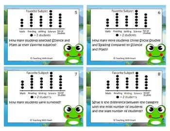 Word Problem Task Cards: Multiplication, Division, Addition & Subtraction Set #2