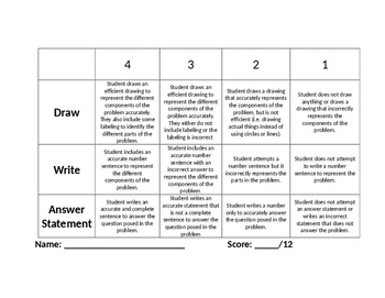 Word Problem rubrics and template for K-2