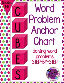 Word Problems Anchor Chart - CUBES