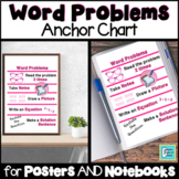 Word Problems Anchor Chart for Interactive Notebooks and Posters