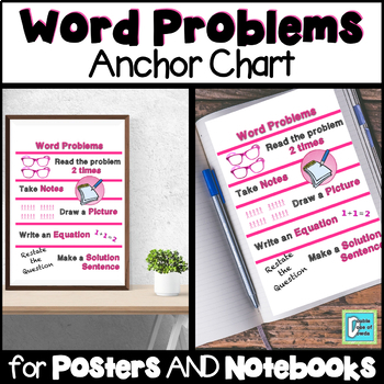 Word Problems Anchor Chart