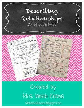 Word Problems (Describing Relationships) Doodle Notes
