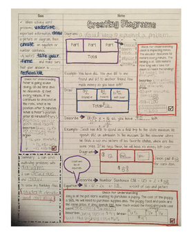 Word Problems (Describing Relationships) Sketch Notes