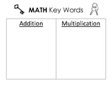 Word Problems Key Words Sort