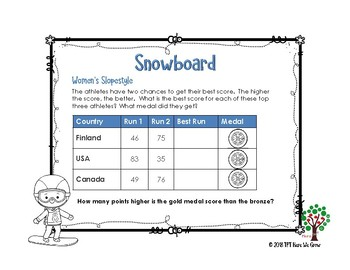 Word Problems for the Winter Games from Feb 12th Results!