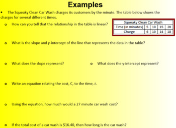Word Problems in Slope-Intercept Form (Math 1)